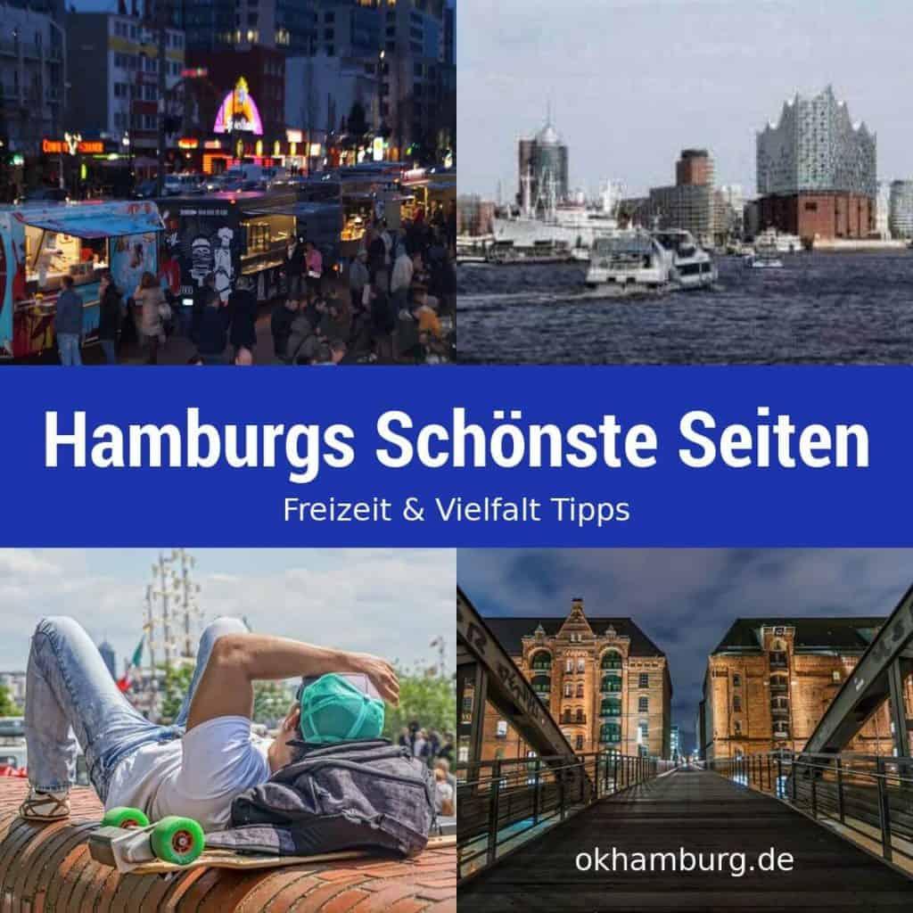 Wohnung Mieten Hamburg