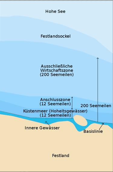 Seerechtliche_Zonen_Grafik